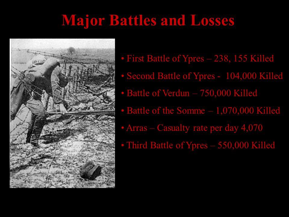 Major Battles and Losses