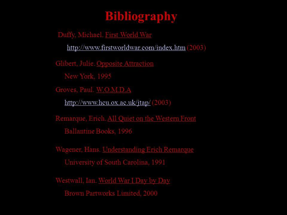 Bibliography Duffy, Michael. First World War