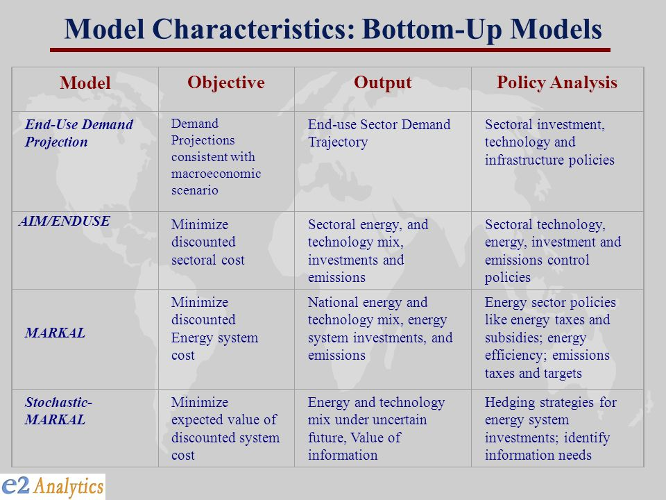 Model Characteristics: Bottom-Up Models