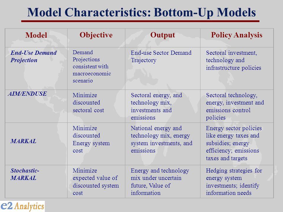 Model Characteristics: Bottom-Up Models