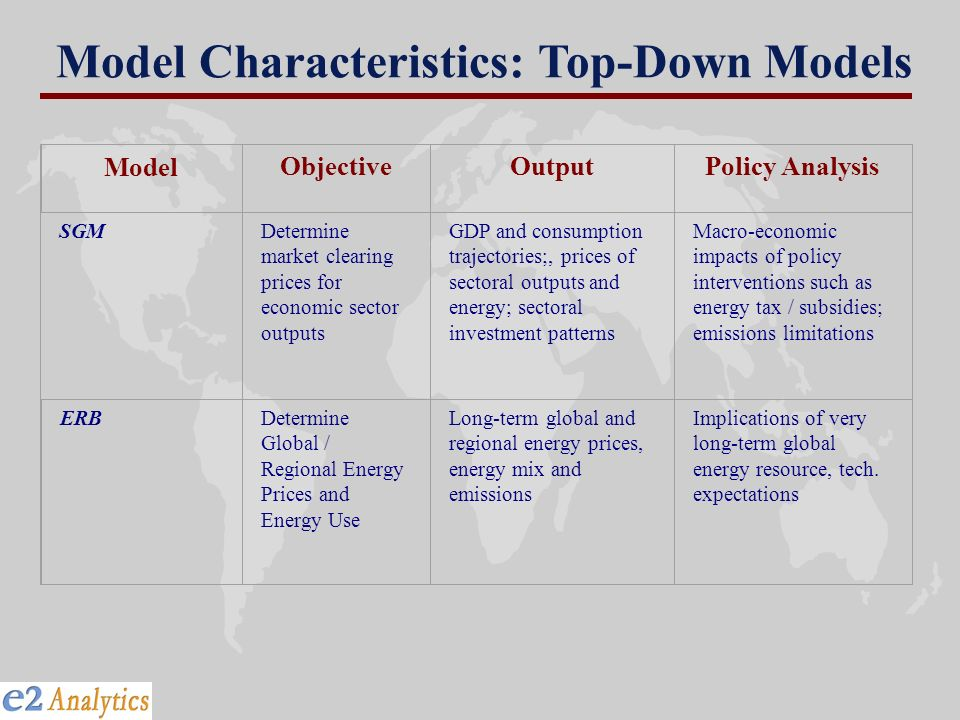 Model Characteristics: Top-Down Models