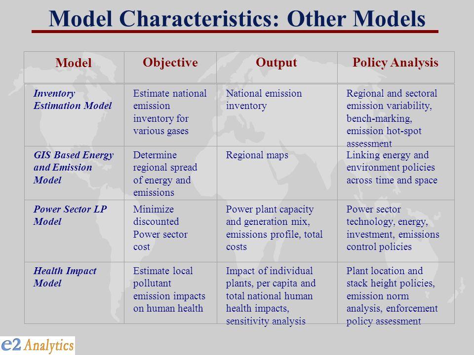 Model Characteristics: Other Models