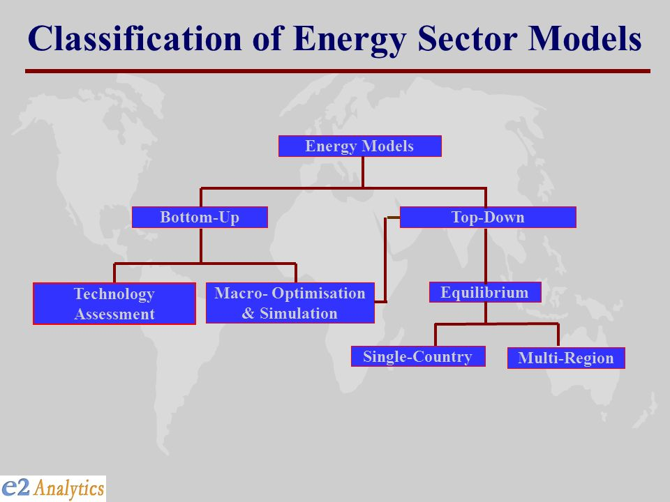 Classification of Energy Sector Models