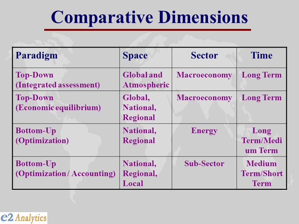 Comparative Dimensions