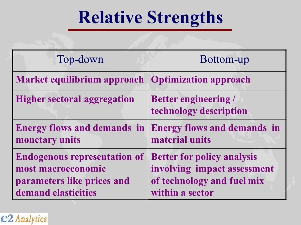 Relative Strengths Top-down Bottom-up Market equilibrium approach