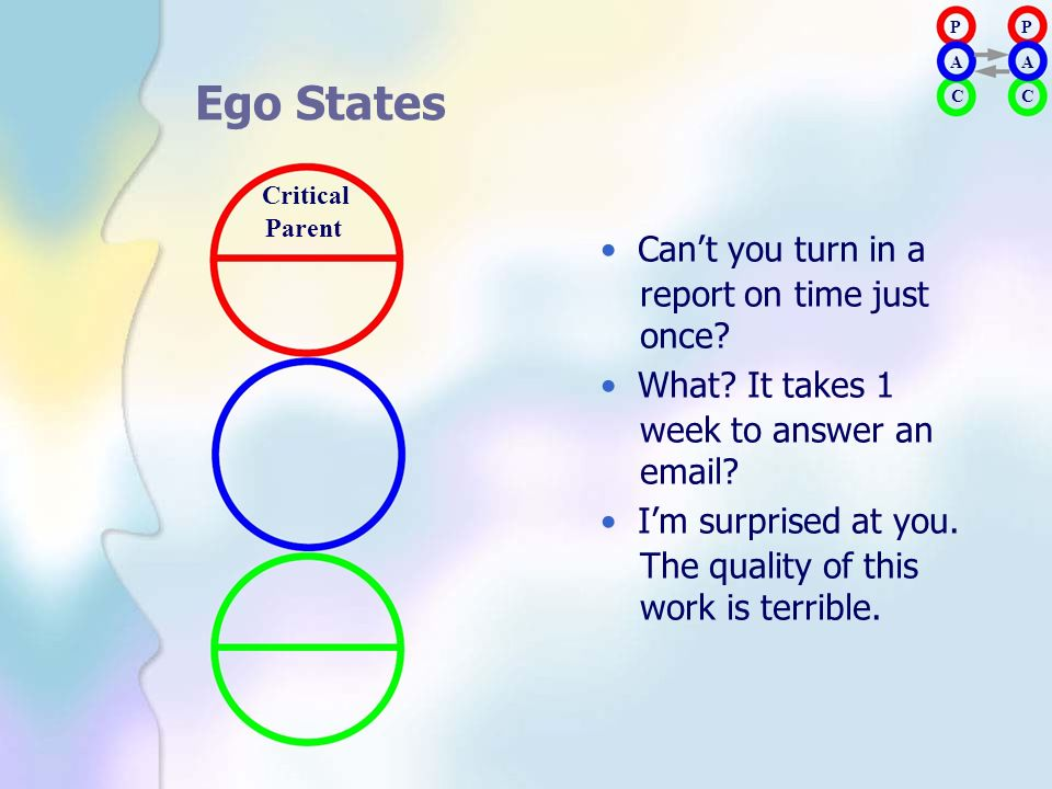 Ego States Critical • Can't you turn in a report on time just once