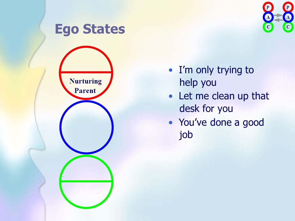 Ego States Nurturing • I'm only trying to help you