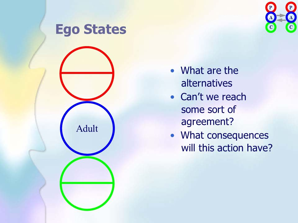 Ego States Adult • What are the alternatives • Can't we reach