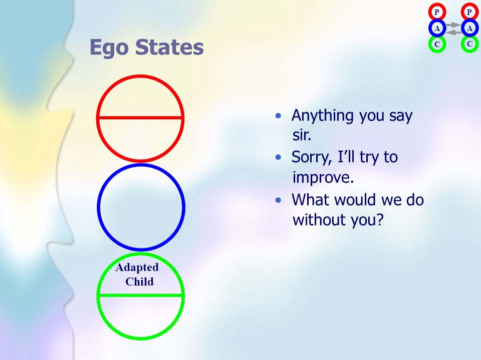 Ego States Adapted • Anything you say sir. • Sorry, I'll try to