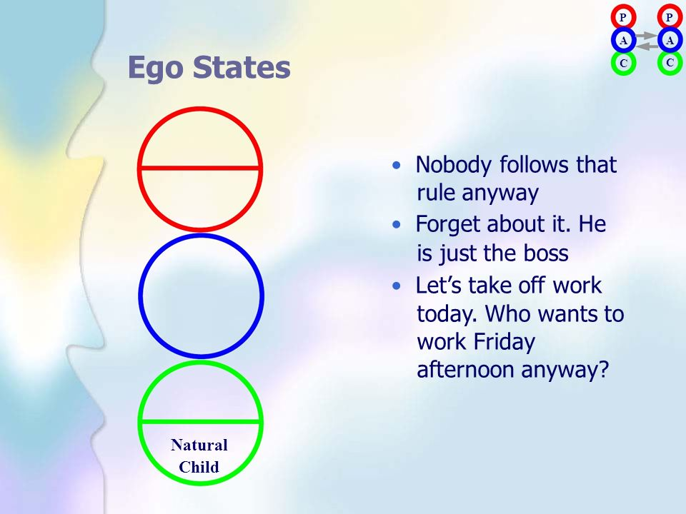 Ego States rule anyway • Forget about it. He is just the boss