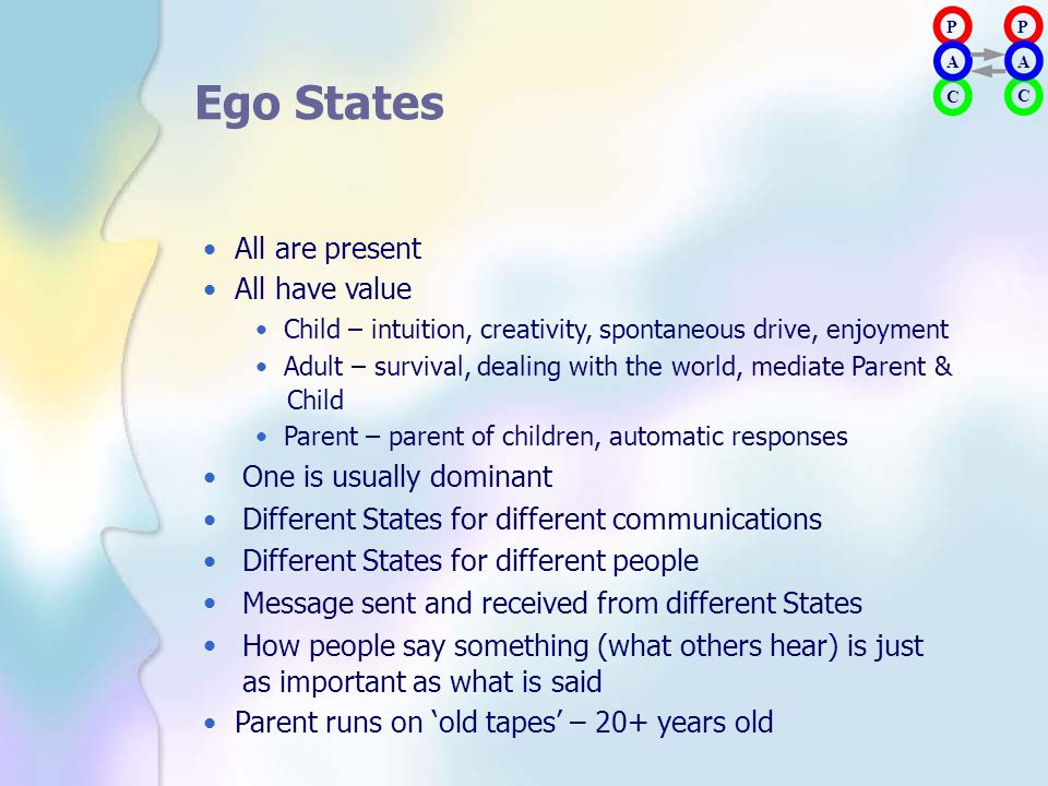 Ego States • All are present • All have value