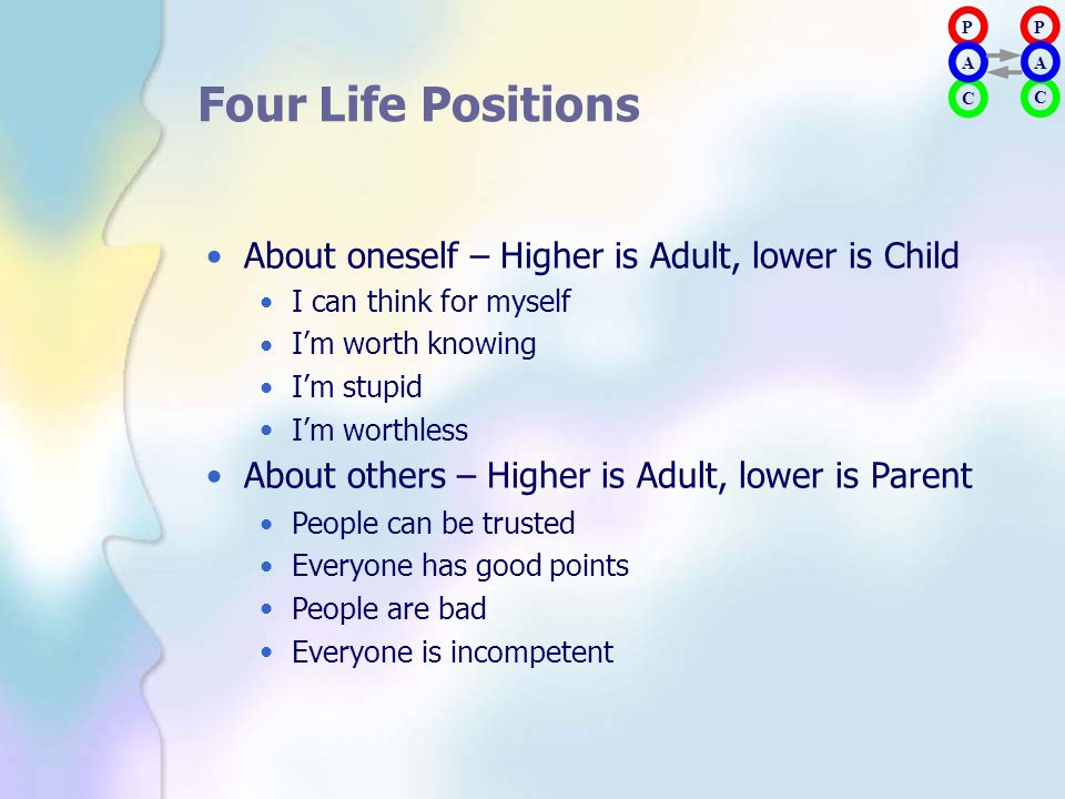 Four Life Positions • About oneself – Higher is Adult, lower is Child