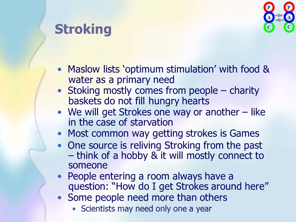 Stroking • Maslow lists 'optimum stimulation' with food &