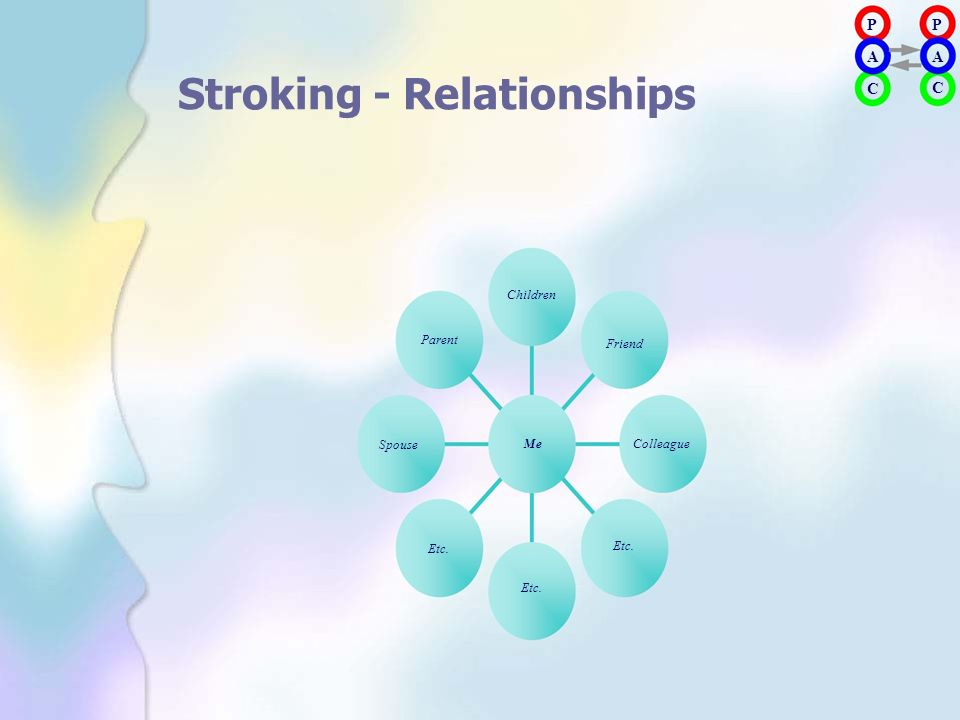 Stroking - Relationships