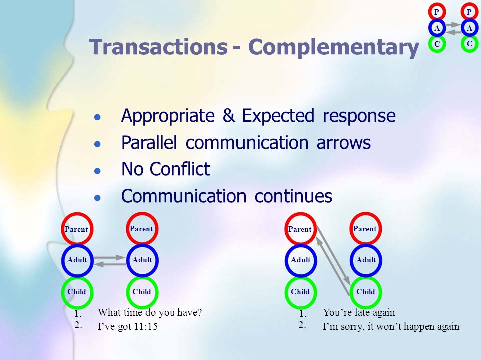 Transactions - Complementary
