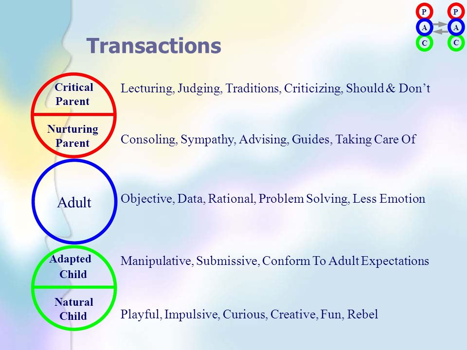 P A. P. A. Transactions. C. C. Critical. Parent. Nurturing. Adapted. Child. Natural.