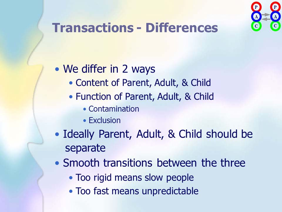 Transactions - Differences