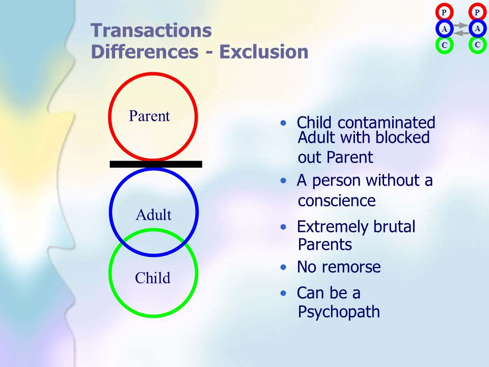 Differences - Exclusion