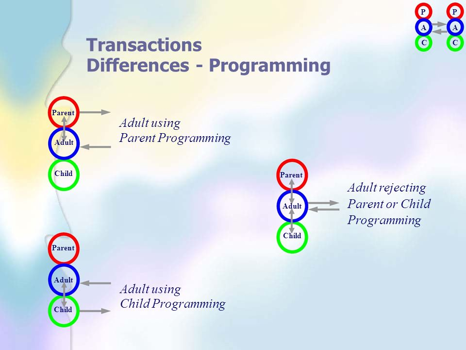 Differences - Programming
