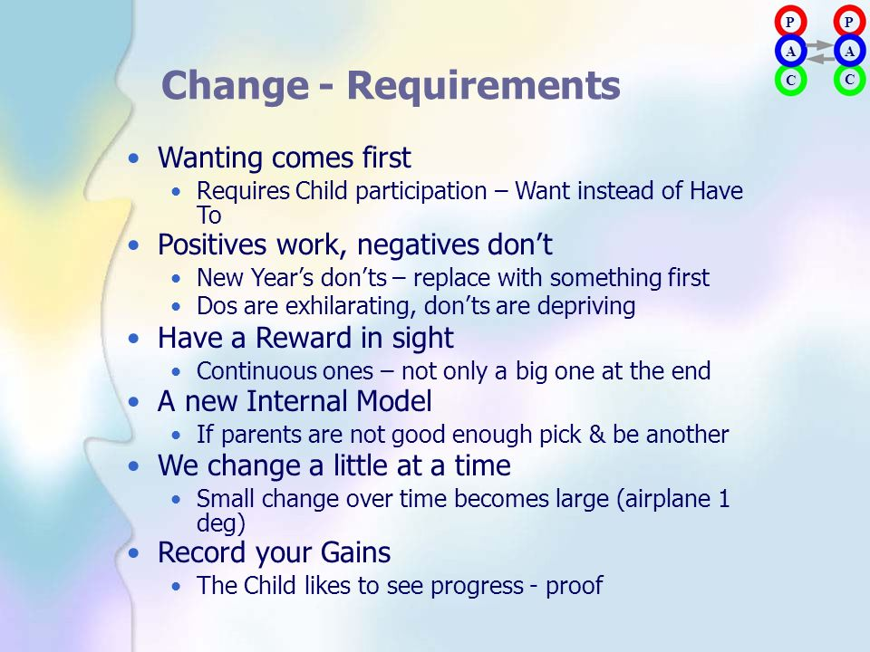 Change - Requirements • Wanting comes first