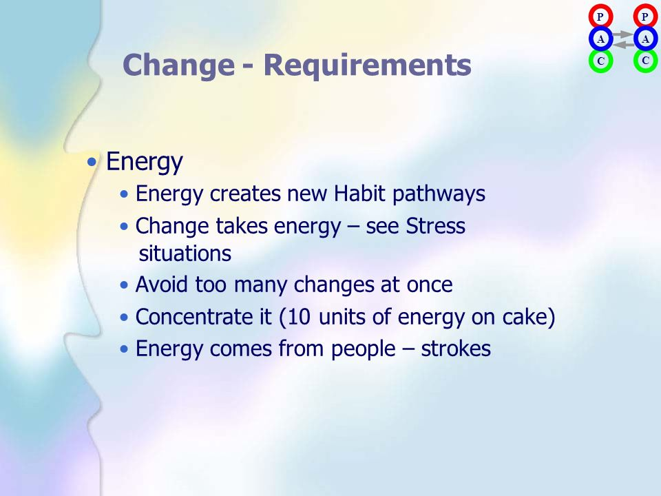 Change - Requirements • Energy • Energy creates new Habit pathways