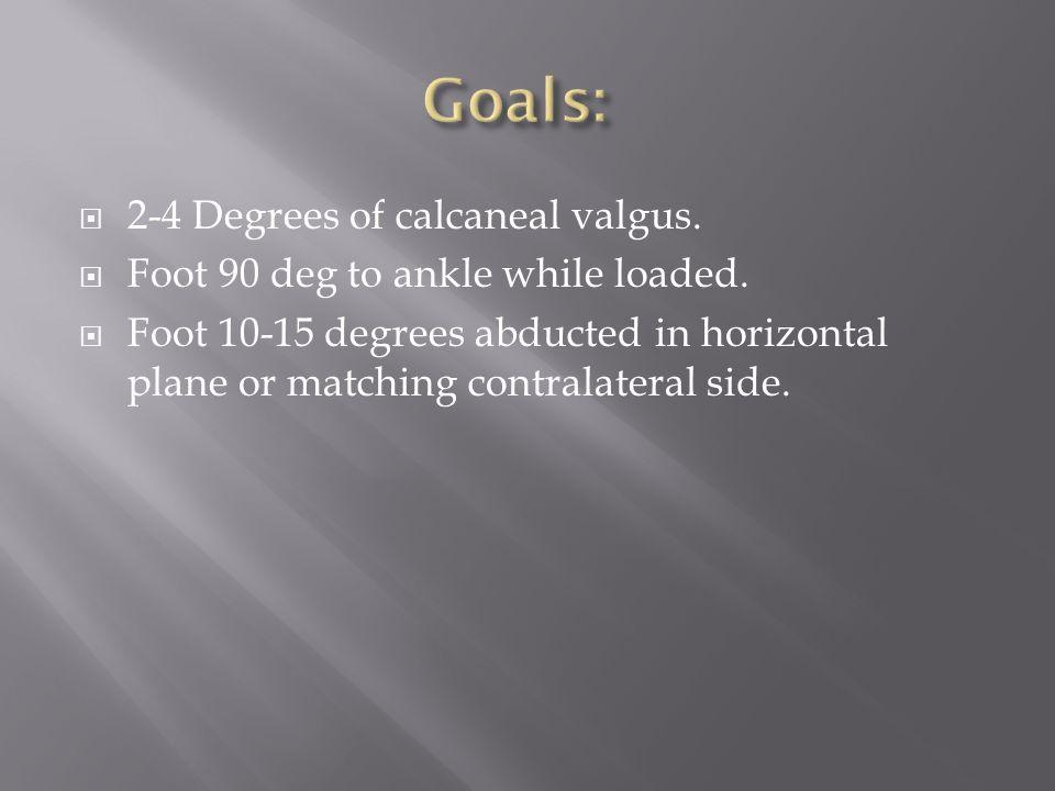 Goals: 2-4 Degrees of calcaneal valgus.