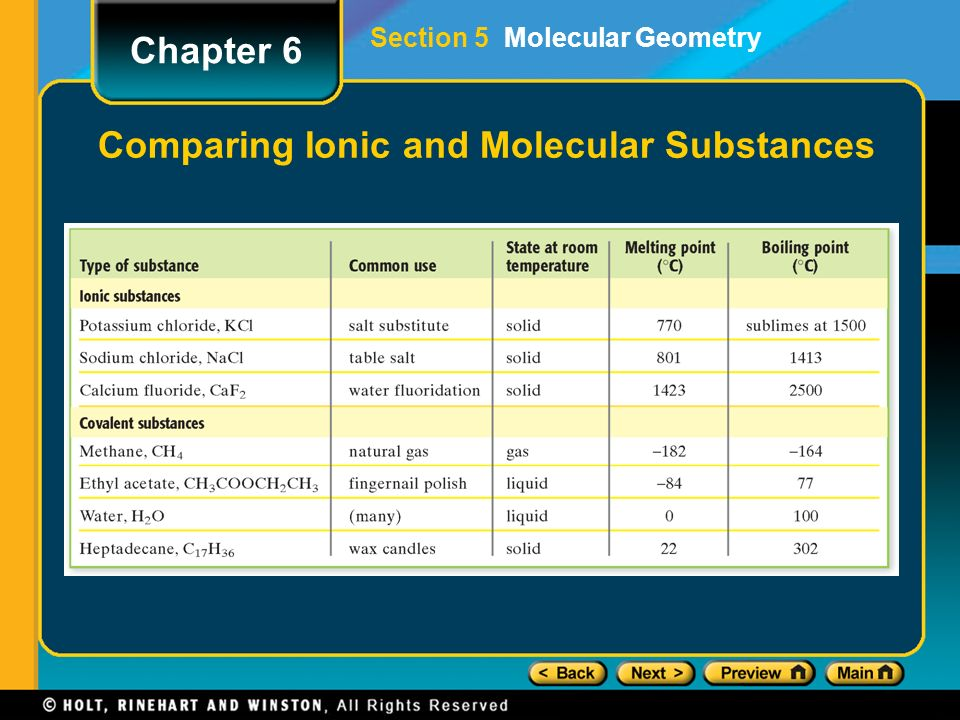 Comparing Ionic and Molecular Substances