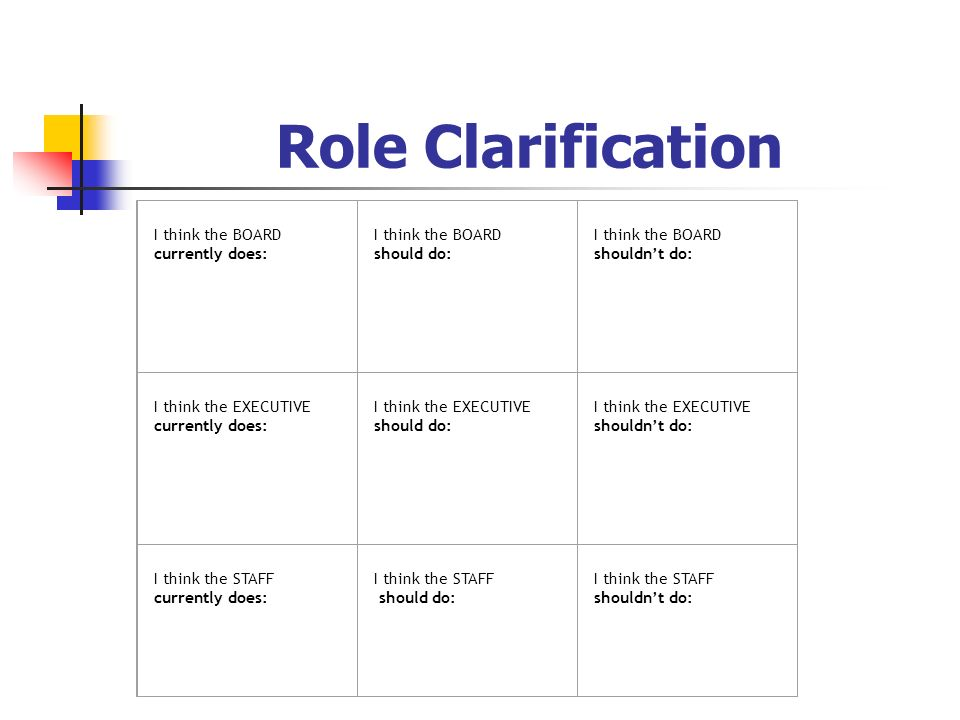 Role Clarification I think the BOARD currently does: I think the BOARD