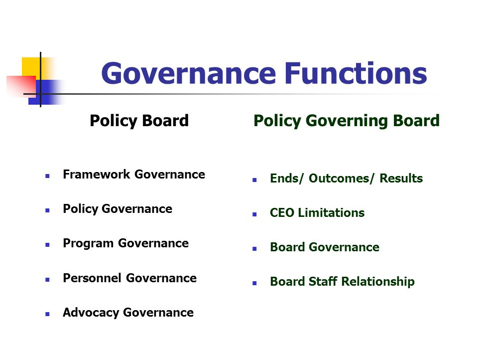 Policy Governing Board