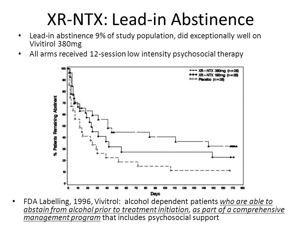 XR-NTX: Lead-in Abstinence
