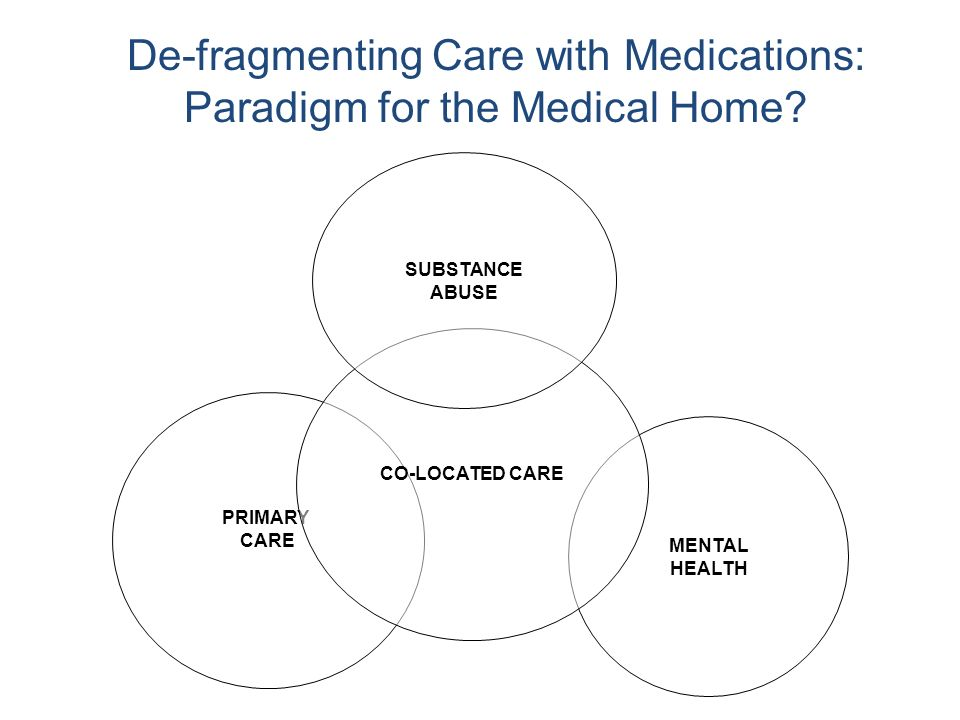 De-fragmenting Care with Medications: Paradigm for the Medical Home