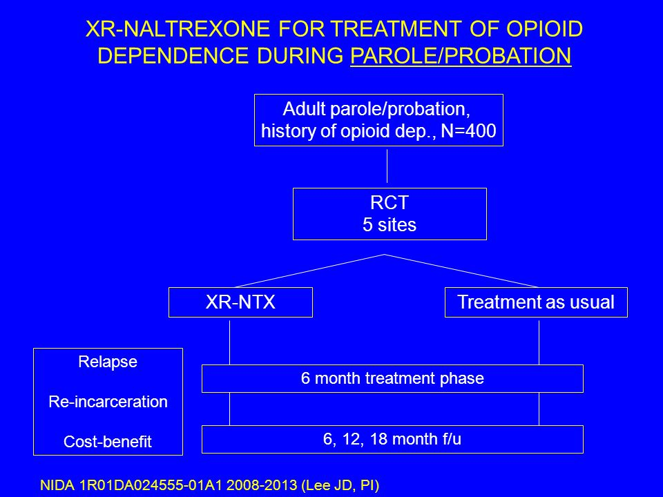 XR-NALTREXONE FOR TREATMENT OF OPIOID DEPENDENCE DURING PAROLE/PROBATION