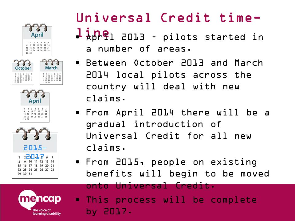 Universal Credit time-line