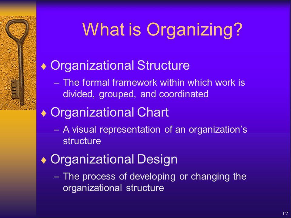 What is Organizing Organizational Structure Organizational Chart