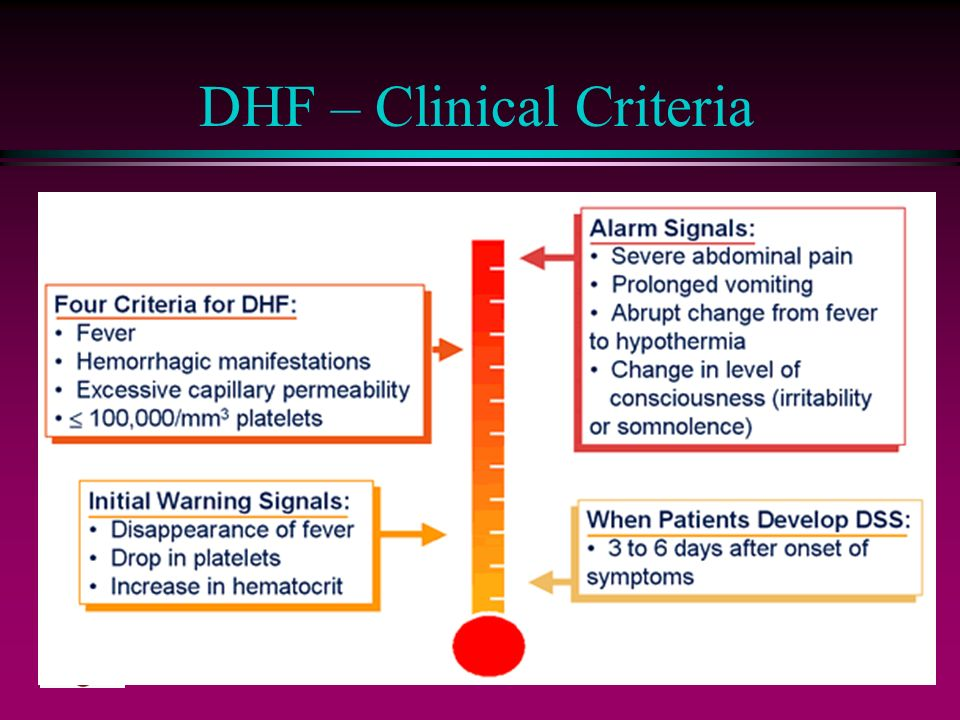 DHF – Clinical Criteria