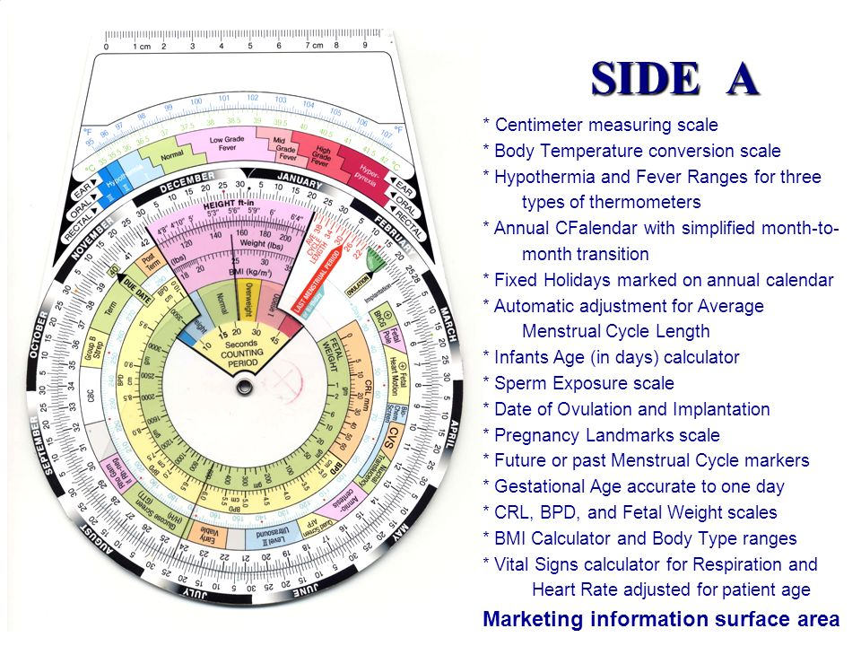 SIDE A Marketing information surface area * Centimeter measuring scale