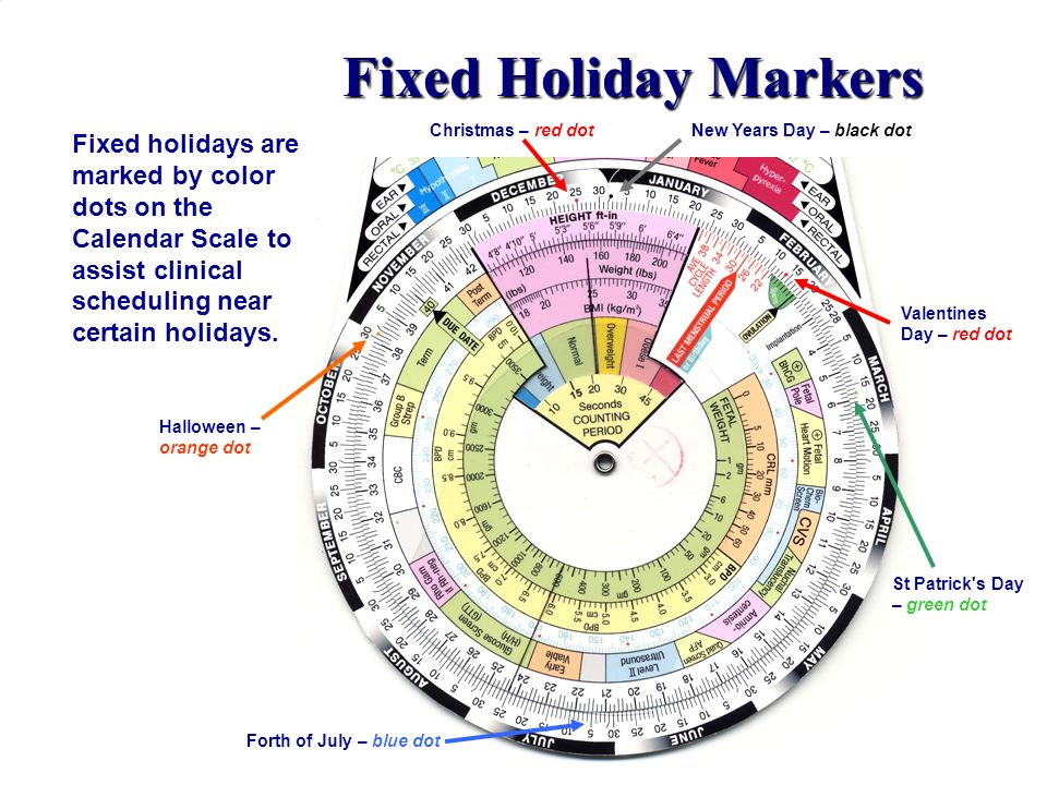 Fixed Holiday Markers Christmas – red dot. New Years Day – black dot.