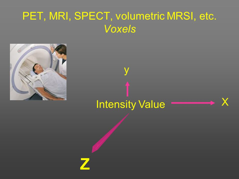 PET, MRI, SPECT, volumetric MRSI, etc. Voxels