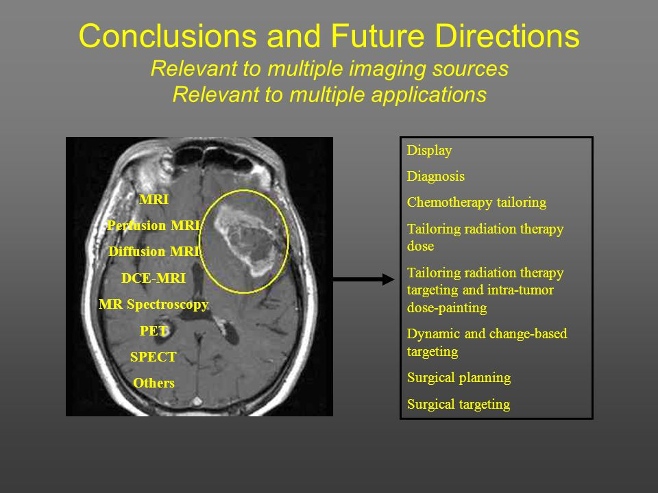 Conclusions and Future Directions Relevant to multiple imaging sources Relevant to multiple applications