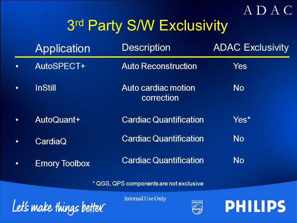 3rd Party S/W Exclusivity