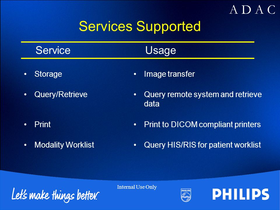 Services Supported Service Usage Storage Query/Retrieve Print