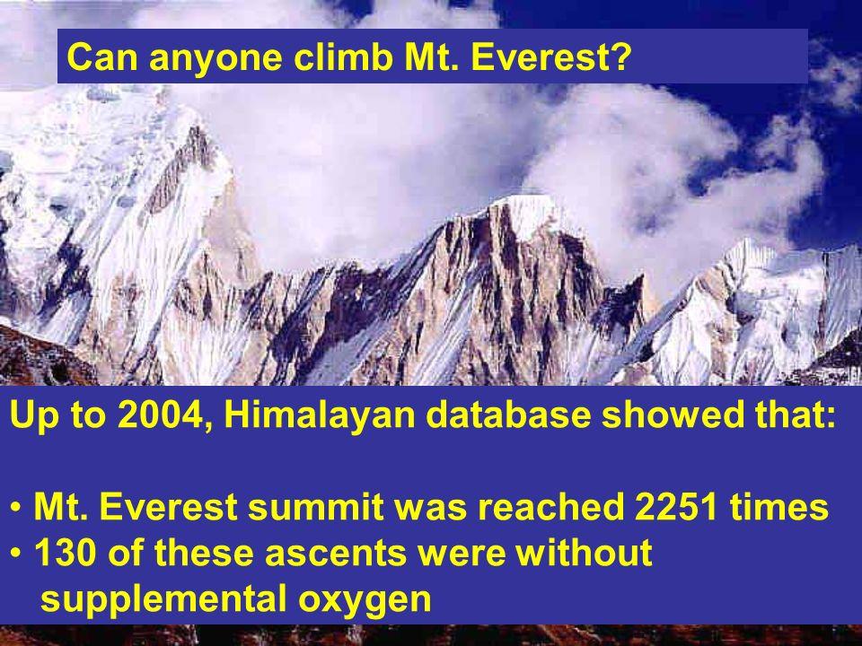 Can anyone climb Mt. Everest