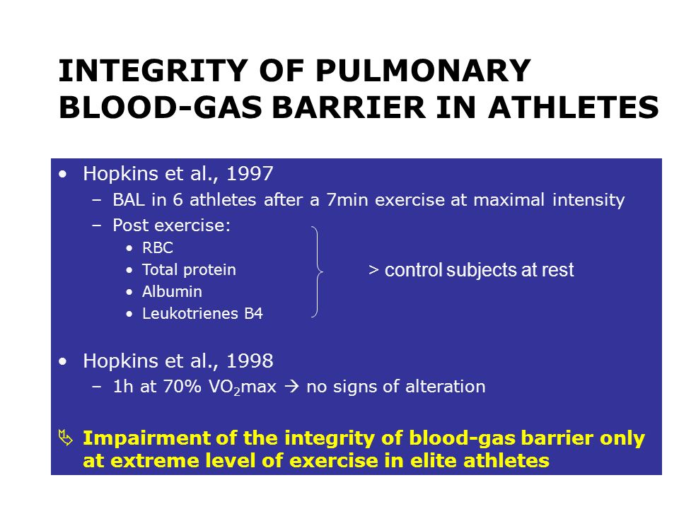 INTEGRITY OF PULMONARY BLOOD-GAS BARRIER IN ATHLETES
