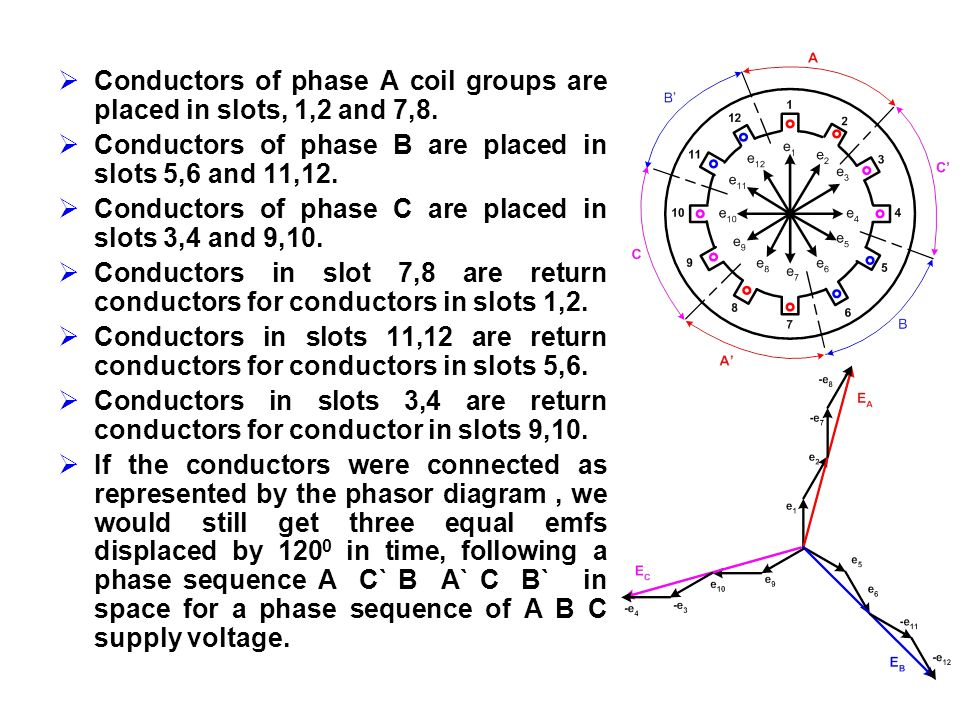 Conductors of phase A coil groups are placed in slots, 1,2 and 7,8.