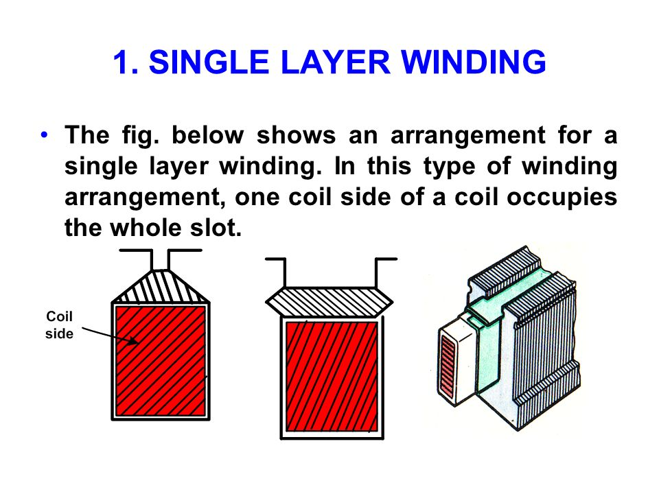 1. SINGLE LAYER WINDING
