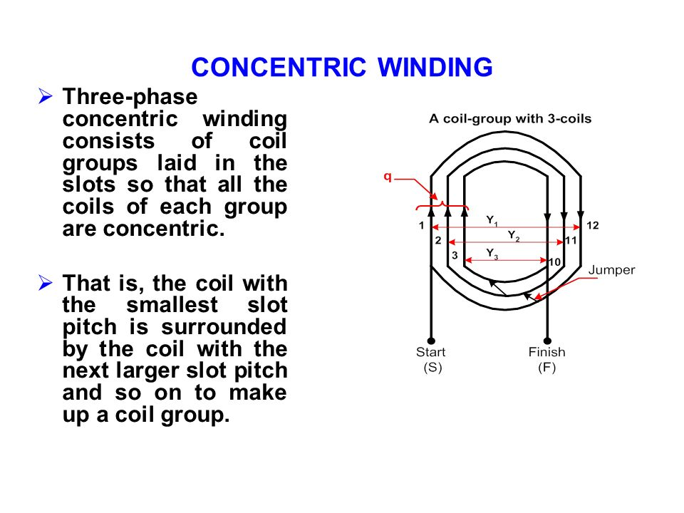 CONCENTRIC WINDING Three-phase concentric winding consists of coil groups laid in the slots so that all the coils of each group are concentric.