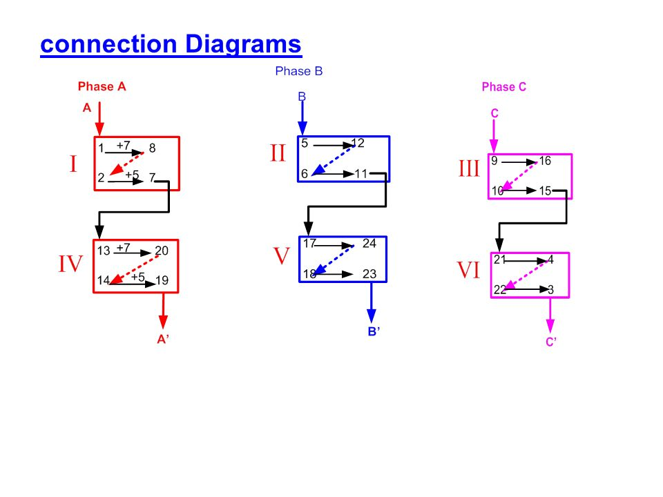 connection Diagrams