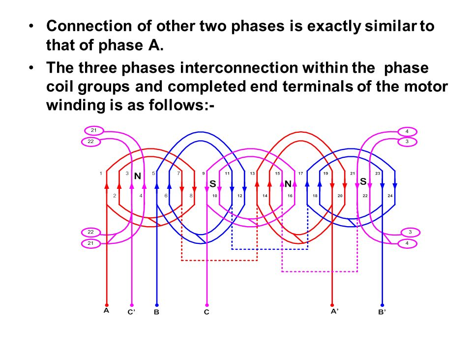 Connection of other two phases is exactly similar to that of phase A.