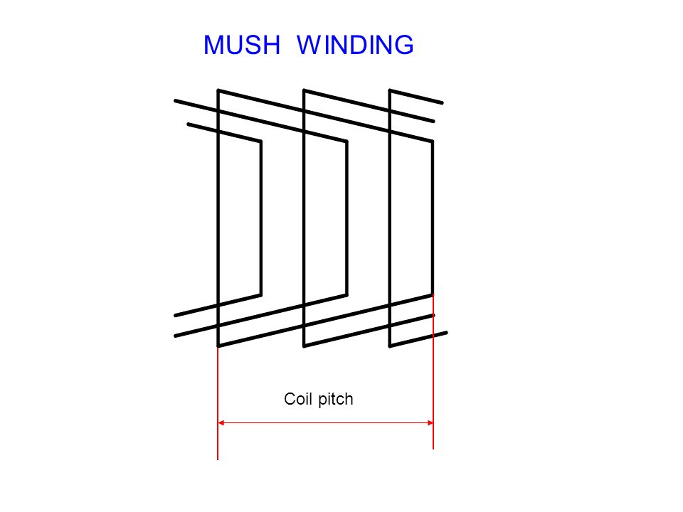 MUSH WINDING Coil pitch