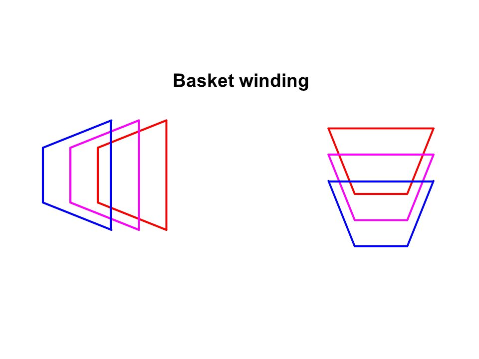 Basket winding